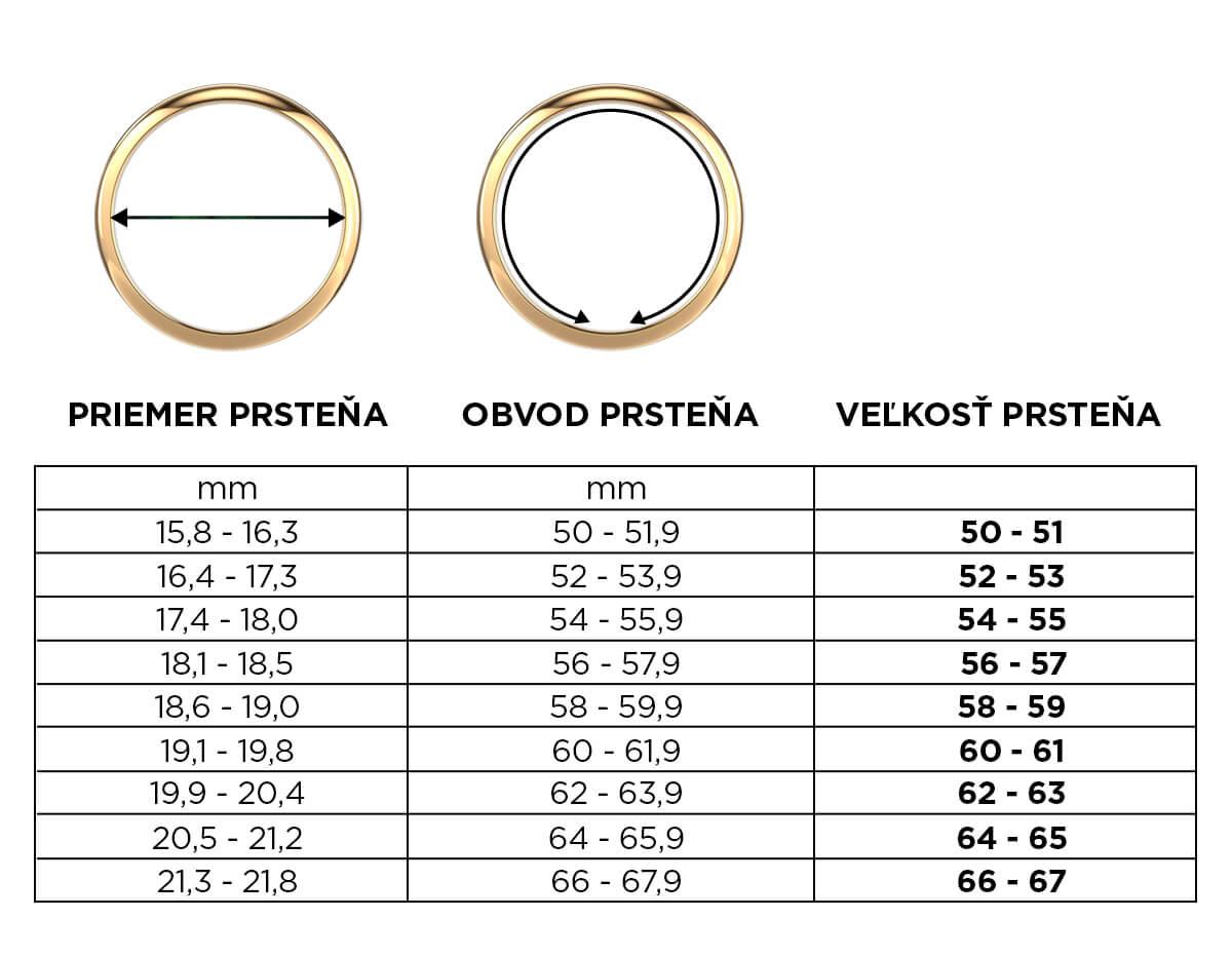 Praktická tabuľka na zistenie veľkosti prsteňa